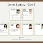 Jones Legacy - Gen 1