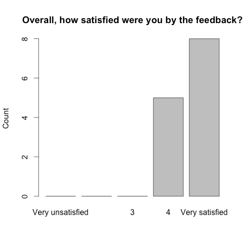 14-09-overall_satisfaction