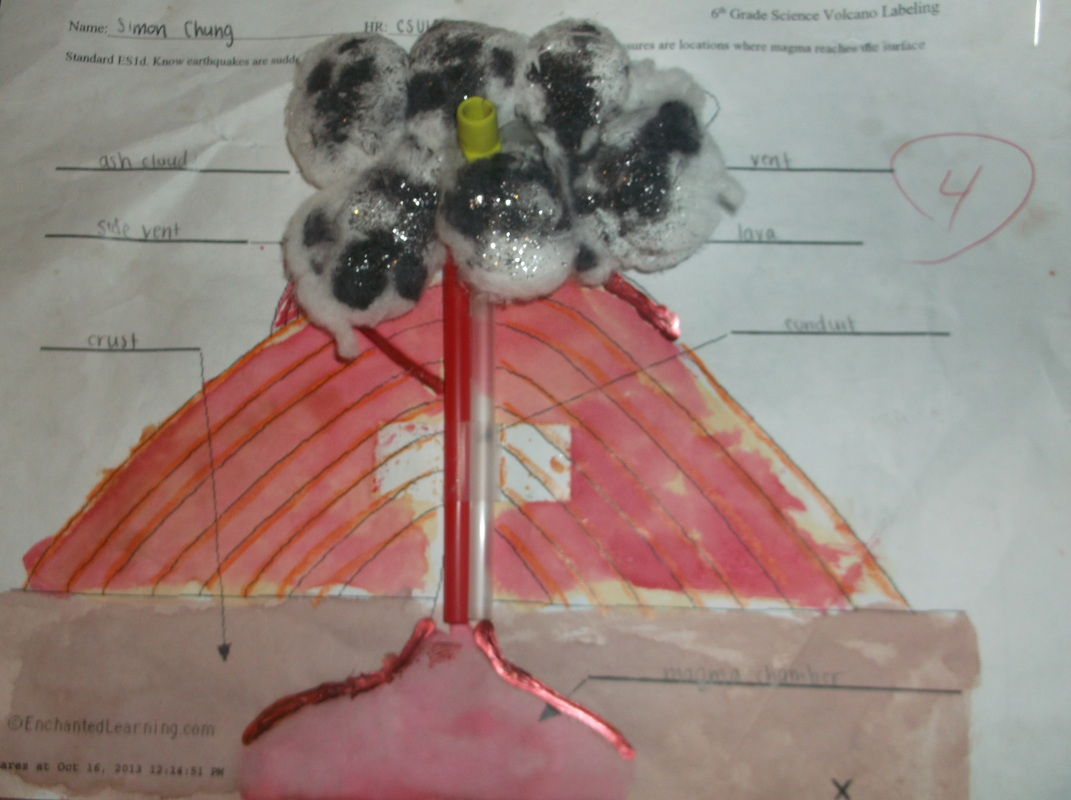 Caldera Volcano Diagram Images Pictures Findpik