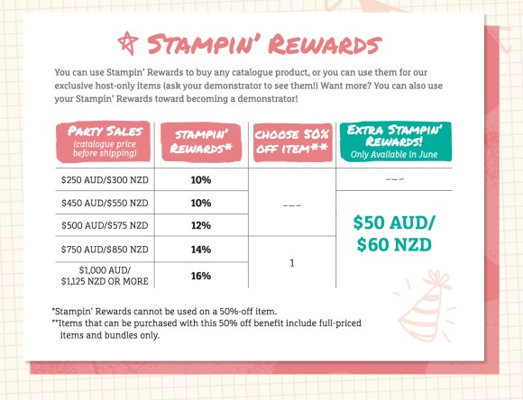 Bonus Stampin' Rewards Chart - for June 2016