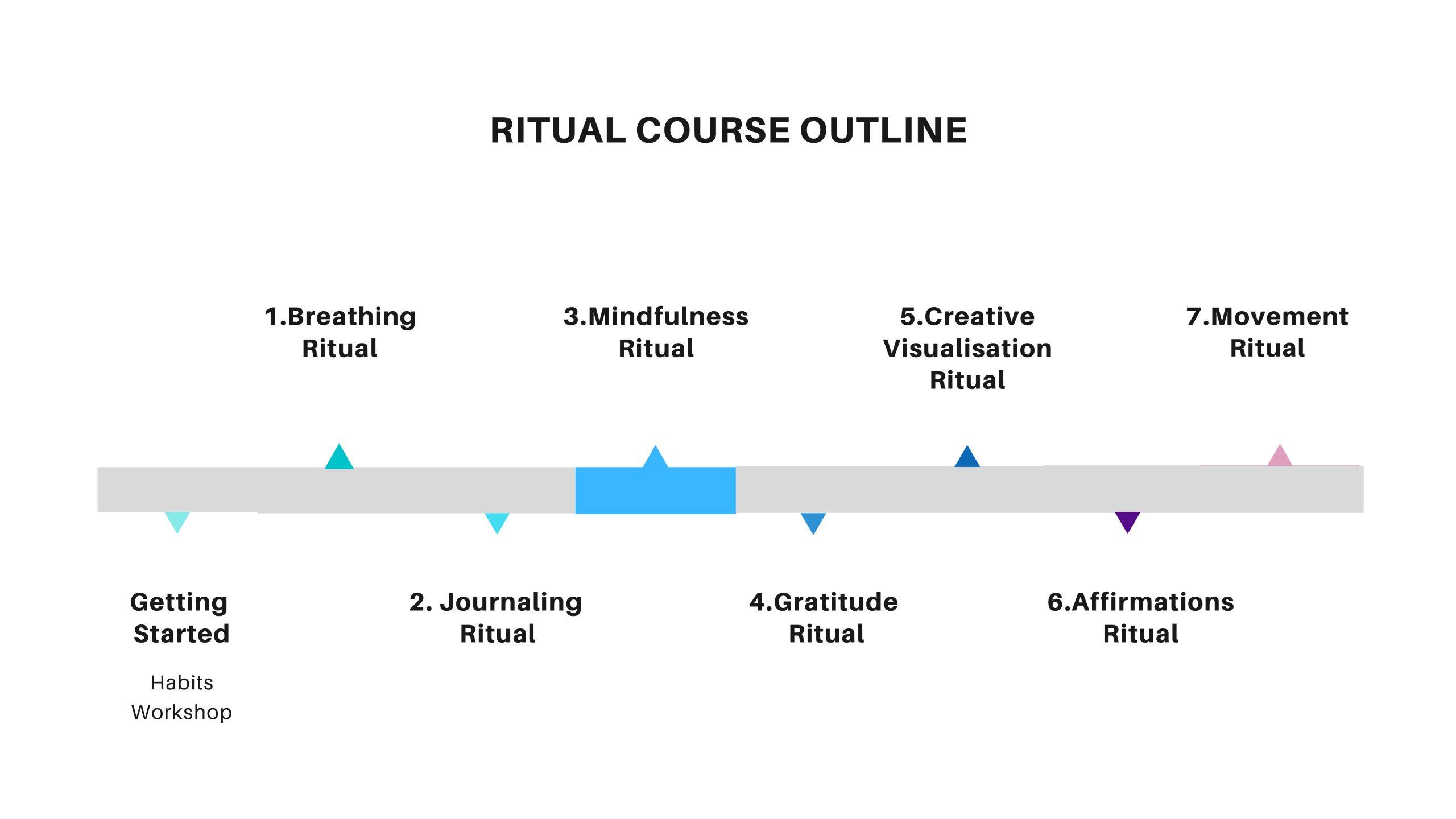 Understanding Mindfulness Simone Denny Wellness
