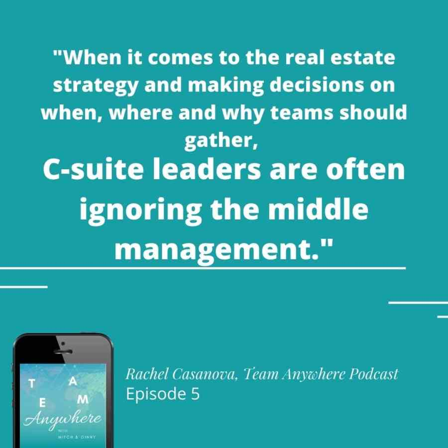 when it comes to the real estate strategy and making decisions on when, where and why teams should gather, C-suite leaders are often ignoring the middle managment team anywhere leadership podcast