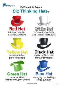 Poster_Six_Thinking_Hats