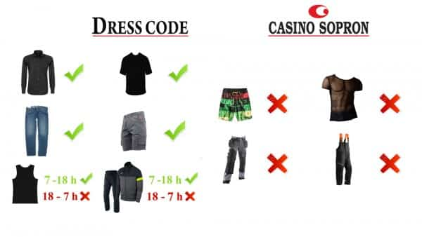This is a picture depicting the dress code for Casino Sopron. This is also the standard dress code at every other Hungarian casino.