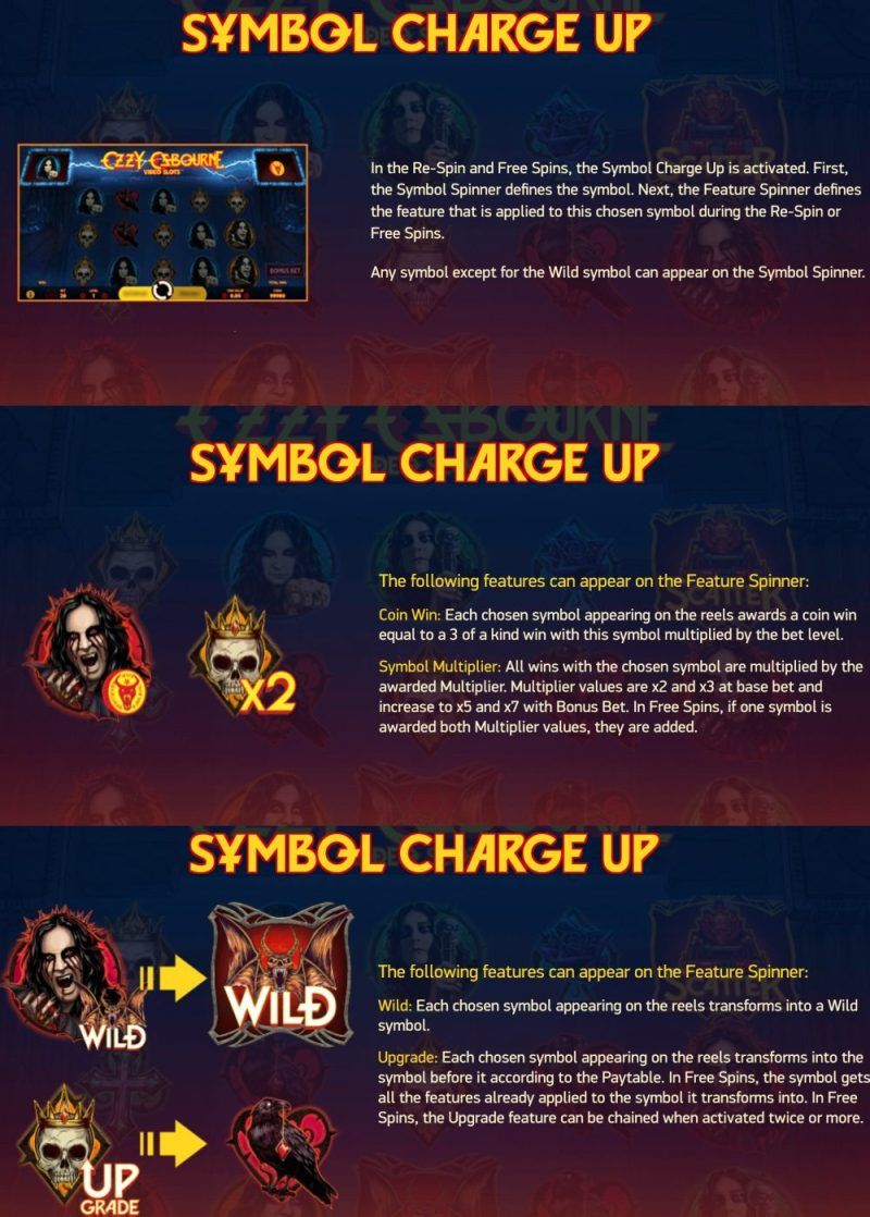 This is a screencap from the Ozzy Osbourne slot game. This explains and also shows in action the so called symbol chargeup feature, which you have to use to win the jackpot.