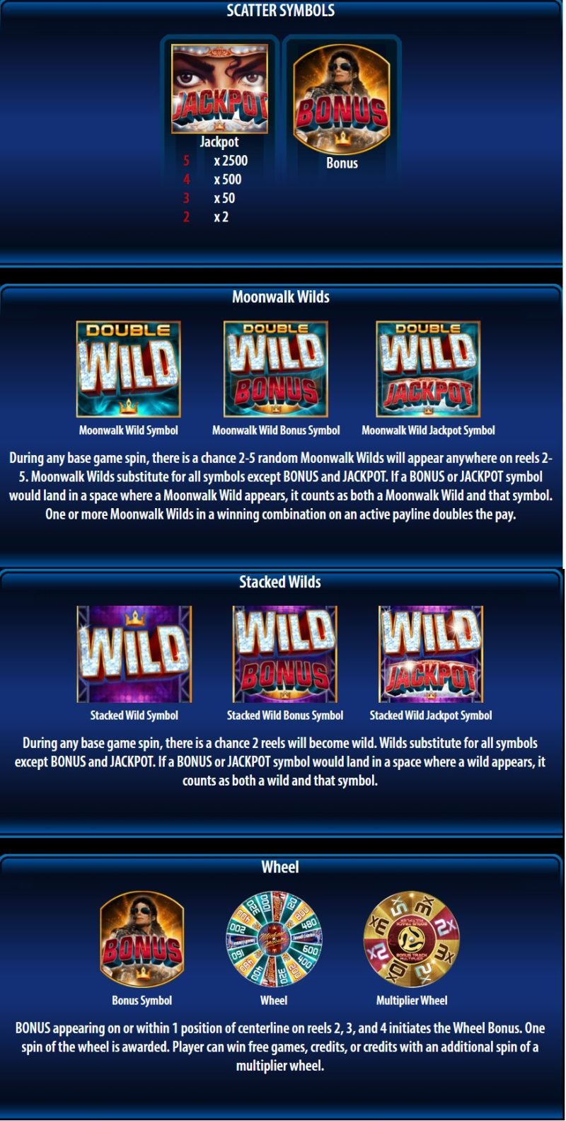 These a screencap of the digital slot machine (a.k.a . fruit machine) showing the various bonus features. You can read the details of these bonus features under the picture.