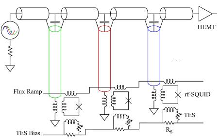 uMUX schematic