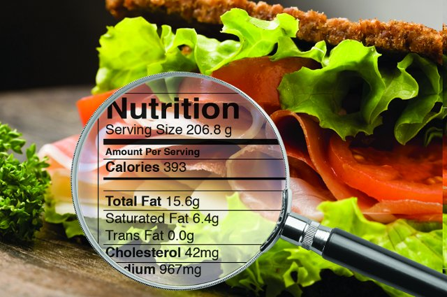 What's in a Nutrition Label? Last in our Series of 3