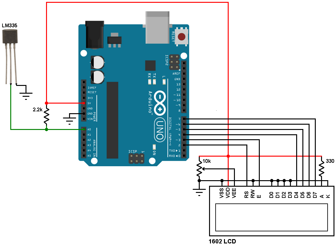 Temperature Sensing Circuit