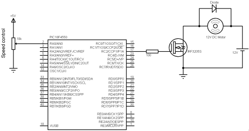 small resolution of a3952s dc motor controller schematic circuit auto electrical dc motor speed control with pic18f4550 and ccs