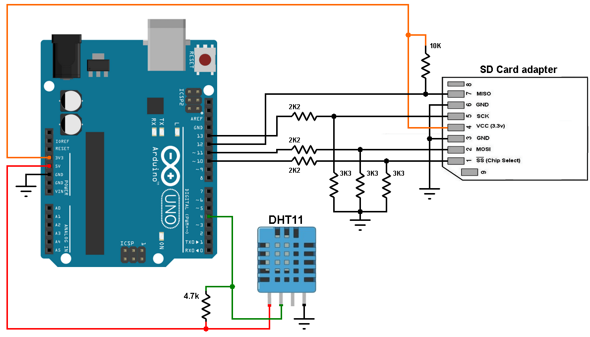 hight resolution of arduino sd card dht11 data logger temperature and humidity