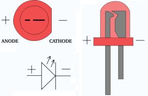 Schéma diode électroluminescente