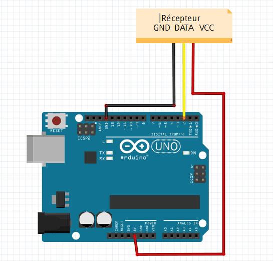 Câblage du récepteur RF sur l'Arduino