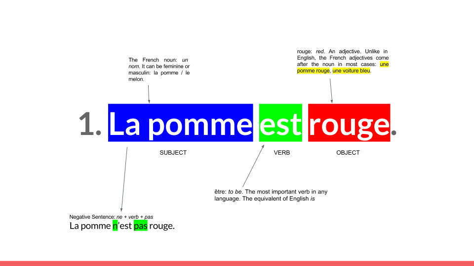french-language-deconstruction