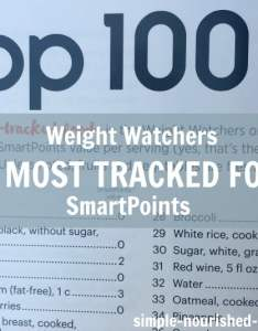 Weight watchers top most tracked foods with smartpoints values also smart points rh simple nourished living