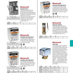 Honeywell Motorized Valve Wiring Diagram 2000 Ford Excursion Heater As Well Switching Relay 3 Wire Zone ...