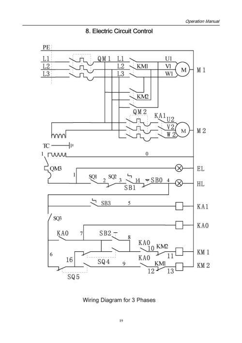 small resolution of operation manual 8 electric circuit control pe q m 1 l1 l2 l3 l1 l2 l3