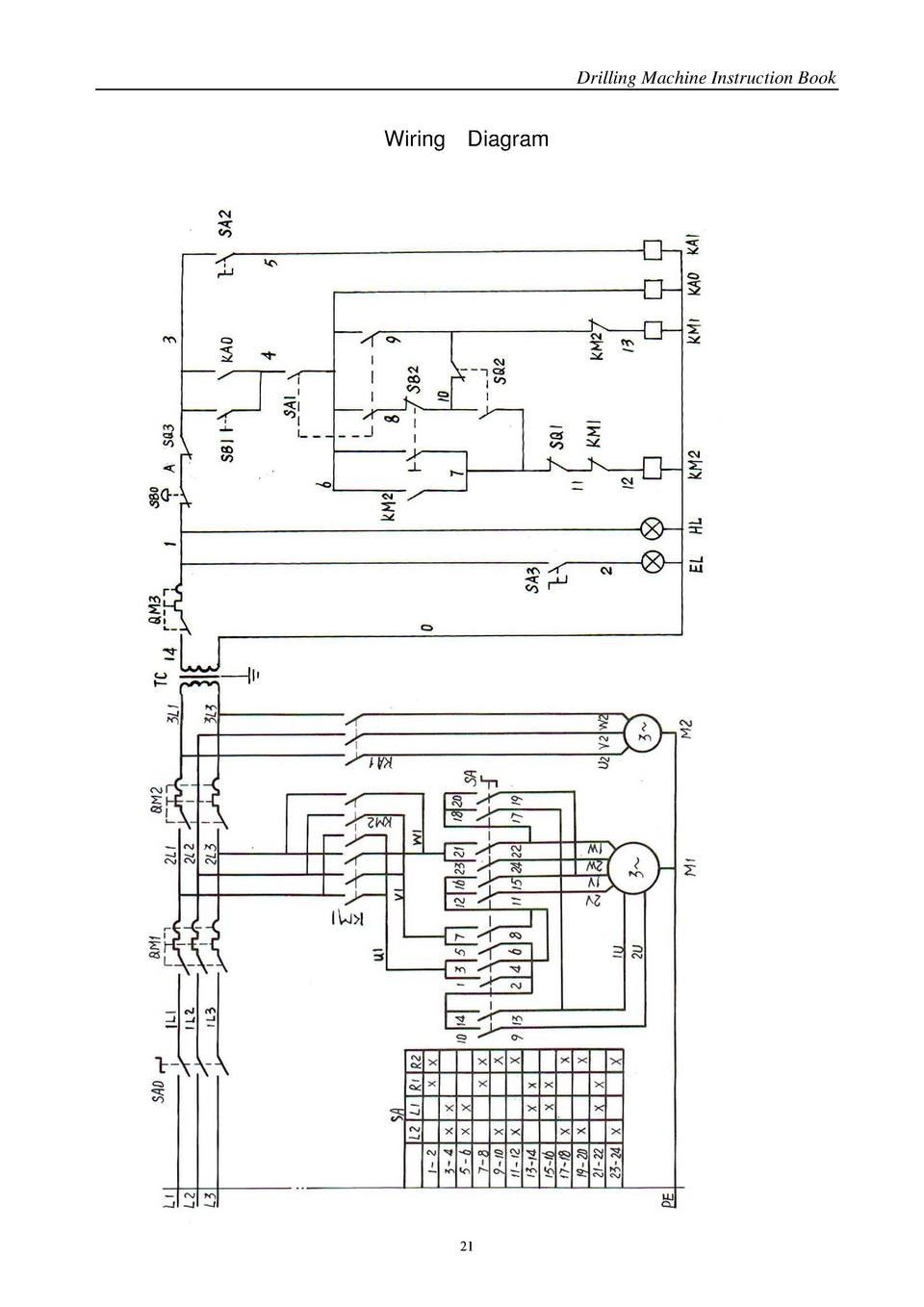 hight resolution of drilling machine instruction book wiring diagram 21