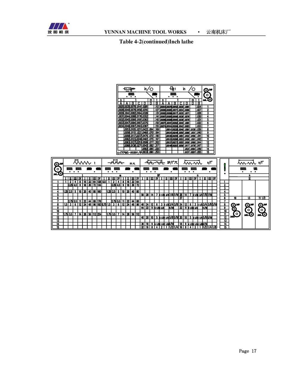 Manual: Yunnan CYPML Lathe : simplebooklet.com