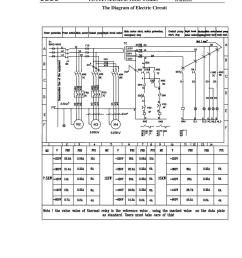 yunnan machine tool works the diagram of electric  [ 960 x 1242 Pixel ]
