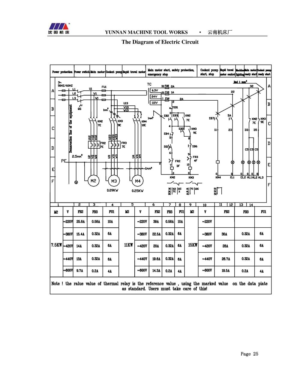 medium resolution of yunnan machine tool works the diagram of electric
