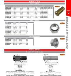 condition rotatable flange models were designed specifically to improve service flexibility and part number consolidation warranty for all makes models  [ 960 x 1242 Pixel ]