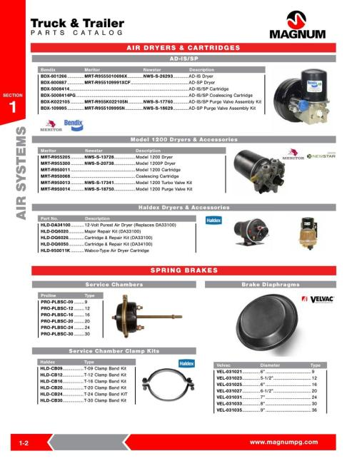 small resolution of  kit 2s 1m module with 5 pigtail sensor cables 802001 bendix tabs 6 wiring harness 802009 bendix tabs 6 wiring harness 802902 1 4 www magnumpg com