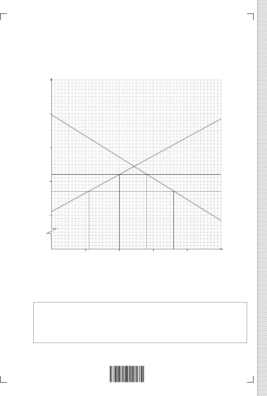 Ib Economics Exams Simplebooklet