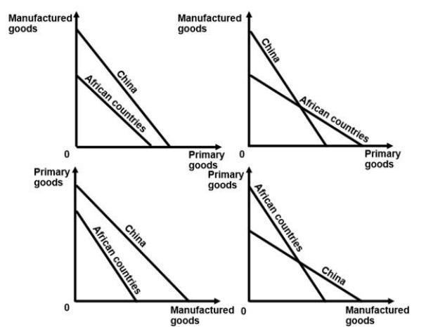 2015 exams IB Economics : simplebooklet.com