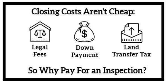 condo closing costs