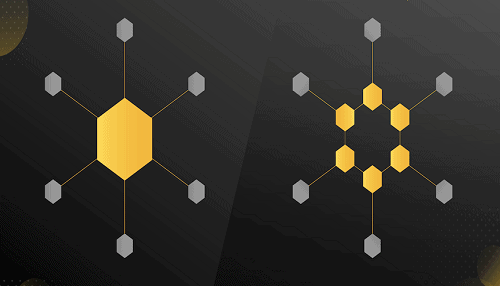 Wat is een Decentralized - Wat is een Decentralized Exchange (DEX)?