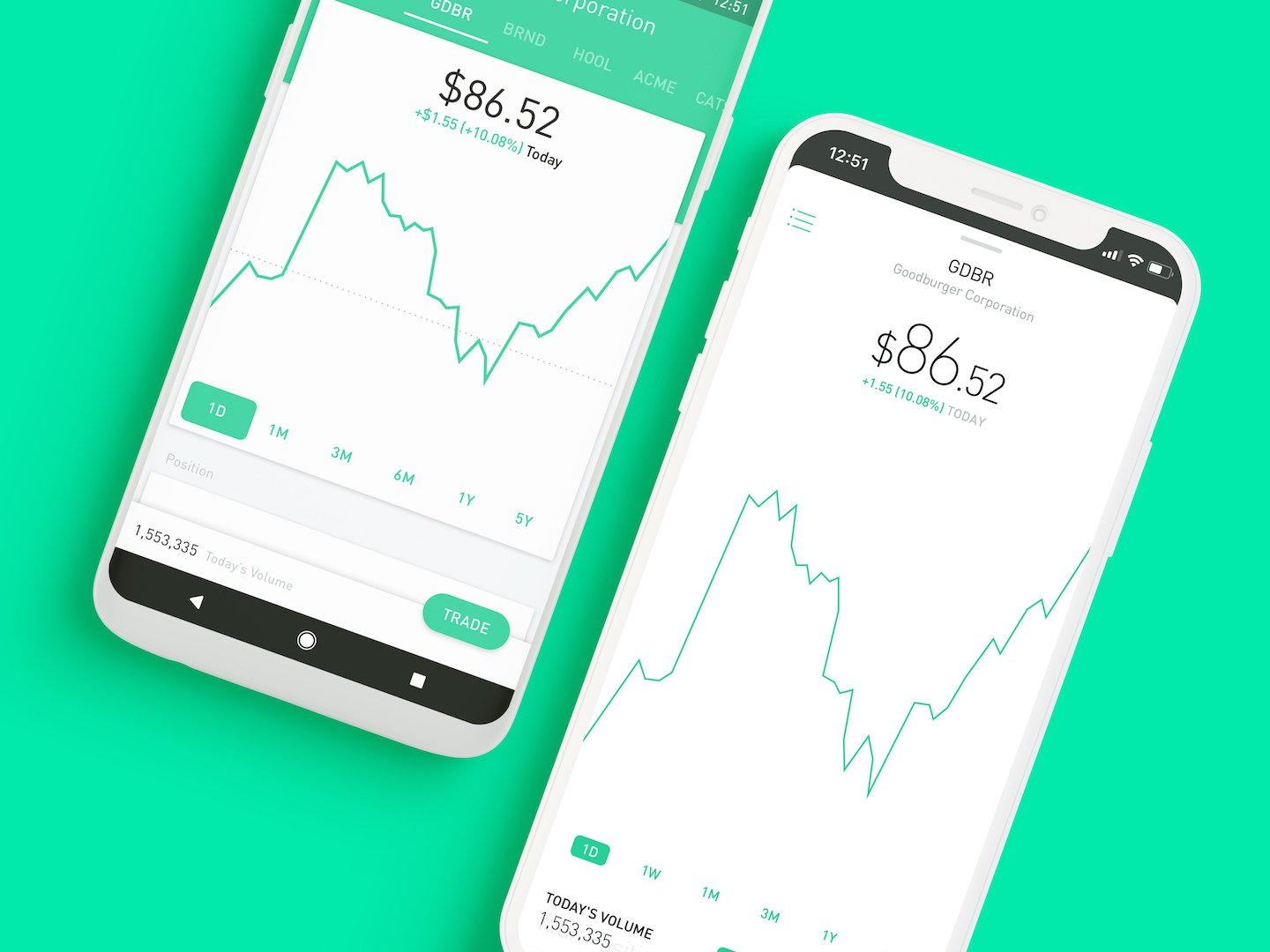 Robinhood Review 2019 - Good for Beginners, Bad for Everyone