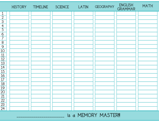 memory master tracker - available to subscribers for memory master prep