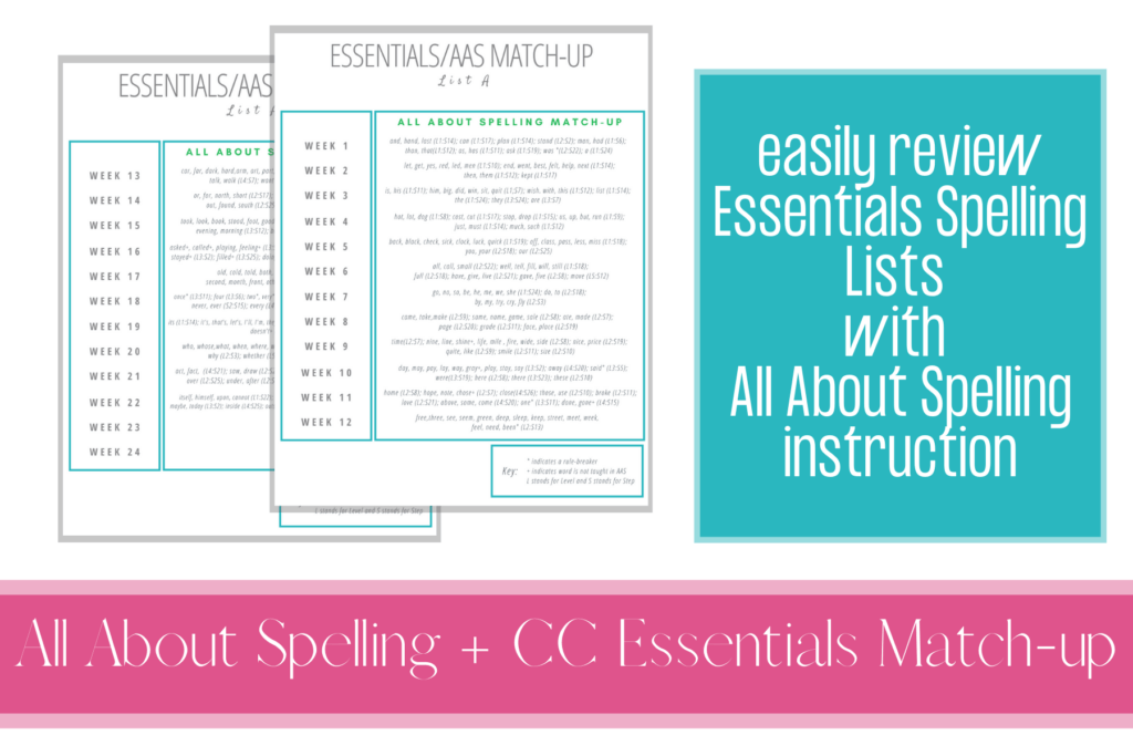 match-up for Classical Conversations Essentials spelling lists and All About Spelling - review the strategies behind the lists