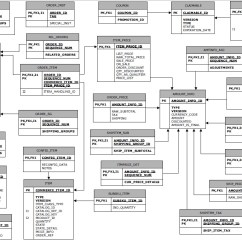 Loan Company Er Diagram 95 Dodge Ram 1500 Stereo Wiring Invoice Data Model Template Ideas