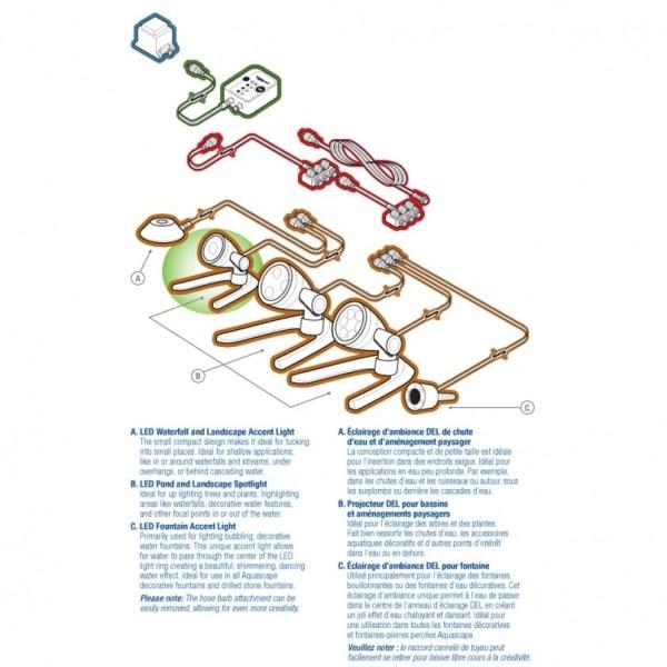 LED hook up diagram