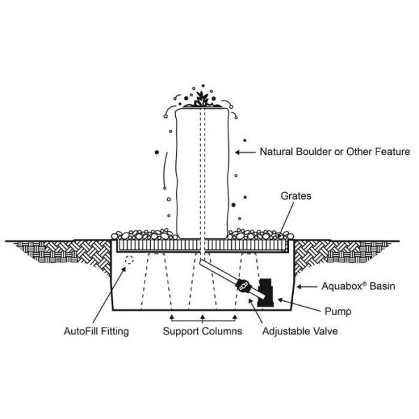 Fountain Kit Cross Section