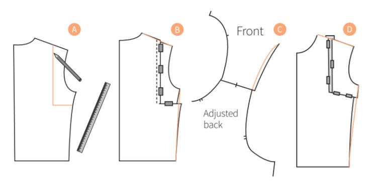 back adjustment