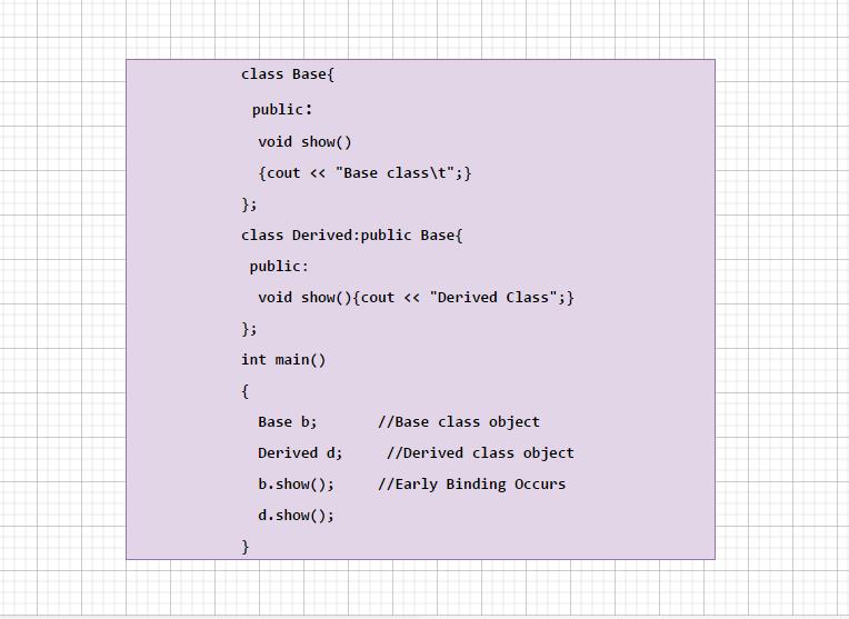 Function Overriding in C++