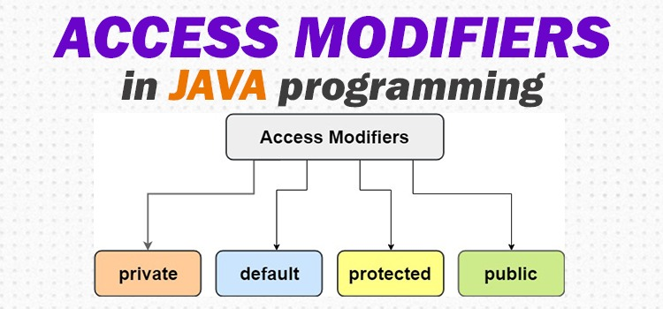 access modifiers in java programming