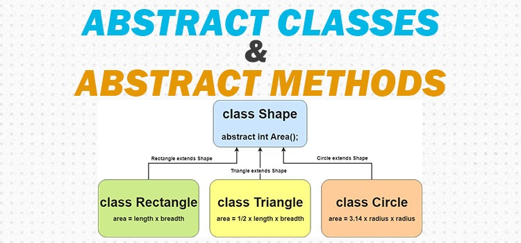 Abstract Class & Abstract Methods in Java - Simple Snippets