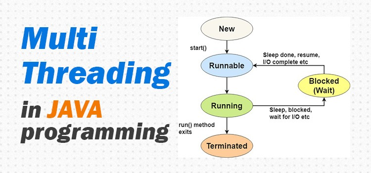 multithreading in java programming - intro