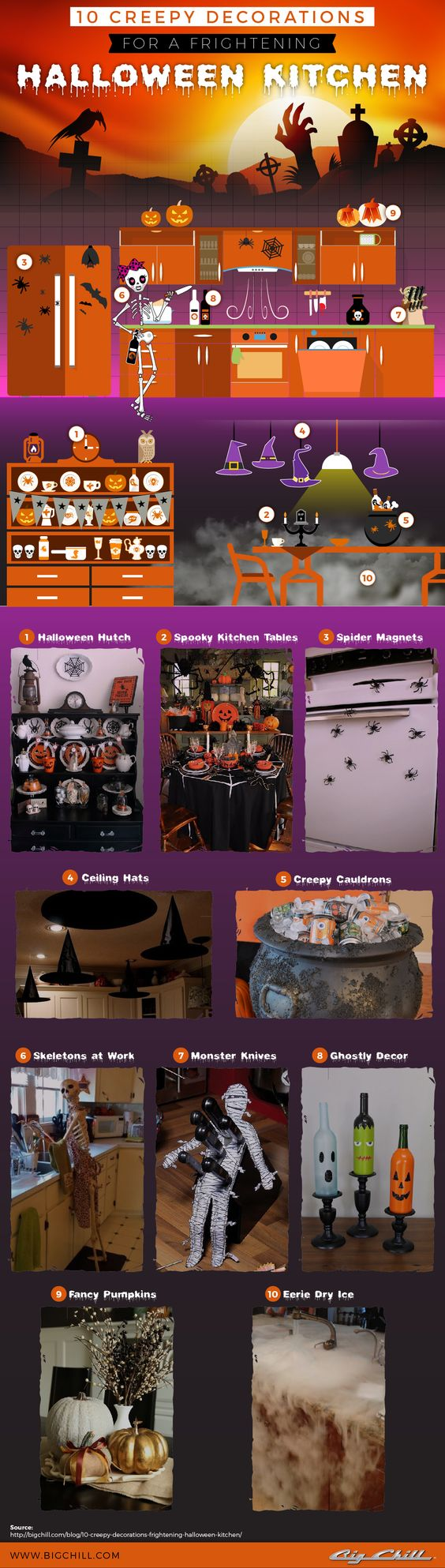 creepy decorations for a frightening halloween kitchen ideas bigchillcom