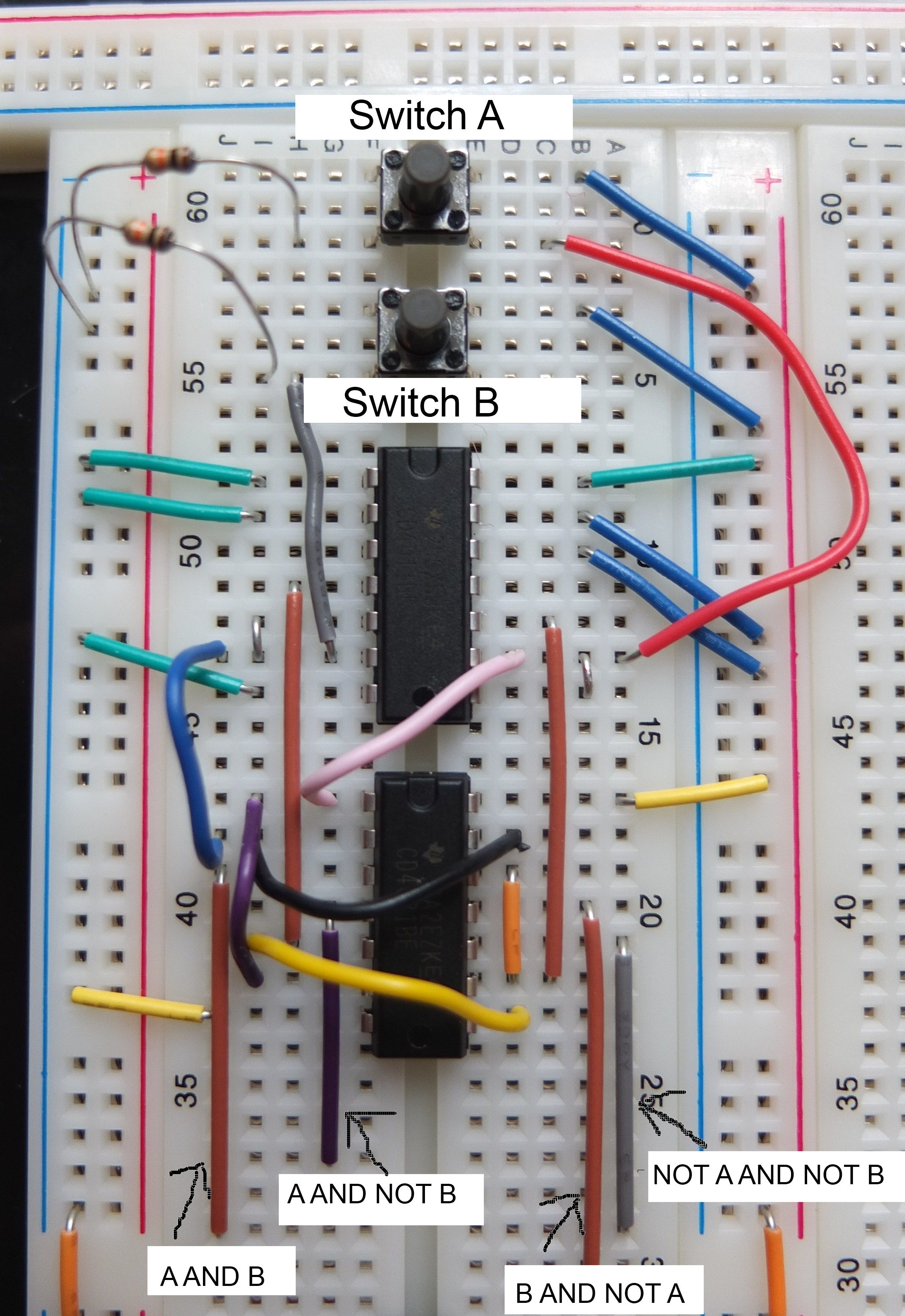 Full Subtractor A Logic Circuit Which Is Used For Subtracting Three