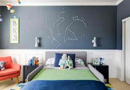 My Top 7 Favorite Big Boy Bedroom Inspirations