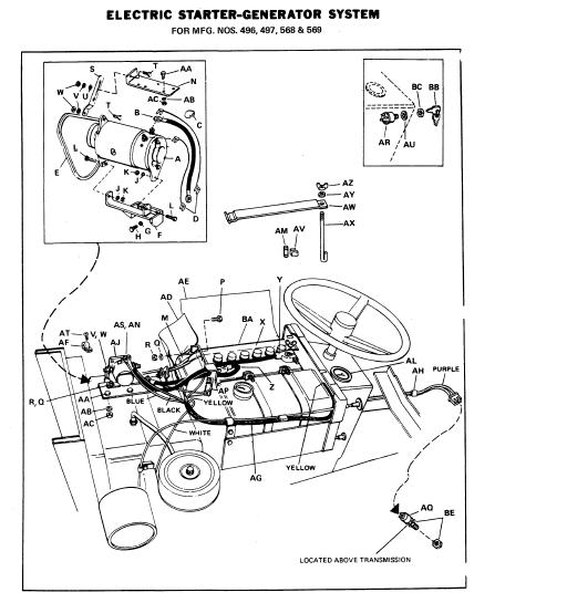 Briggs And Stratton Electric Start Wiring Diagram