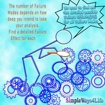 clues in the failure effects