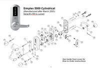 5000 Series cylindrical, exit trim, and mortise Lock