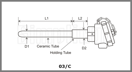 How to test a furnace thermocouple