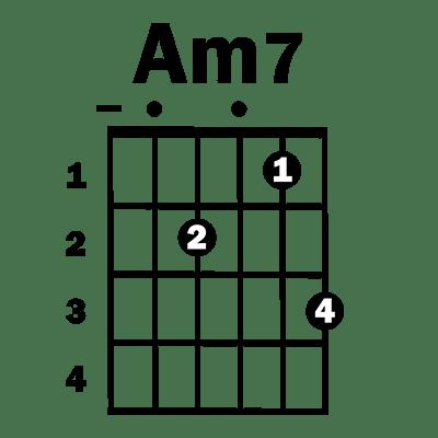 Am7 Guitar Chord Simplified Guitar